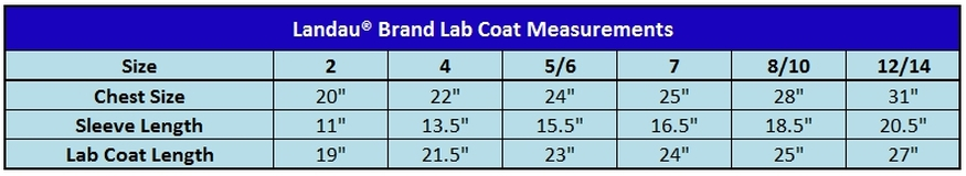 Kids Lab Coat Size Chart